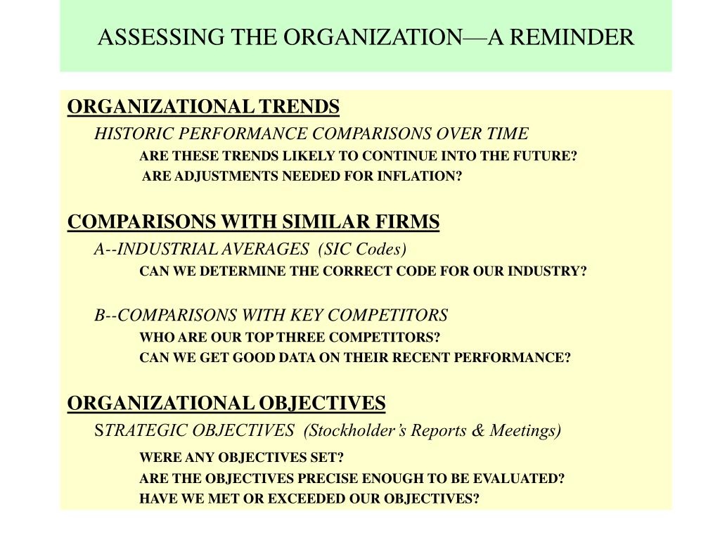 ASSESSING THE ORGANIZATION—A REMINDER