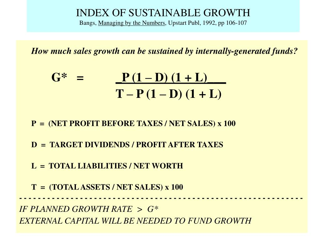 INDEX OF SUSTAINABLE GROWTH