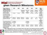 glean research milestones
