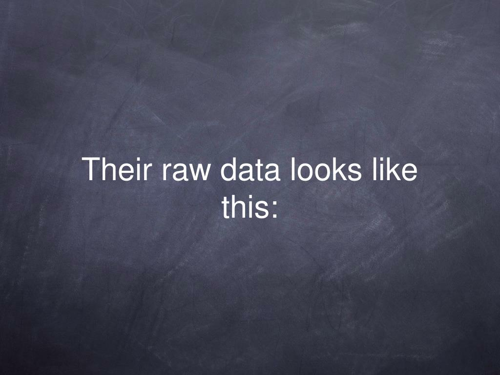 Their raw data looks like this: