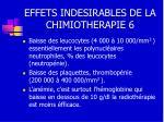 effets indesirables de la chimiotherapie 6