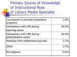 primary source of knowledge of instructional role of library media specialist