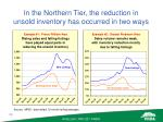 in the northern tier the reduction in unsold inventory has occurred in two ways