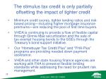 the stimulus tax credit is only partially offsetting the impact of tighter credit