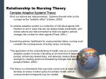 relationship to nursing theory