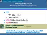 internet resources theoretical precision and accuracy data