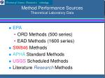 method performance sources theoretical laboratory data