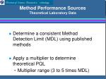 method performance sources theoretical laboratory data10