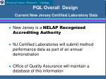 pql overall design current new jersey certified laboratory data