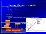 scalability and capability