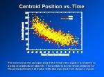 centroid position vs time
