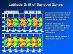 latitude drift of sunspot zones