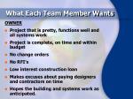 what each team member wants14