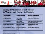 testing for ischemic heart disease in women and factors to consider