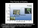 the family of earths