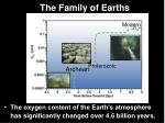 the family of earths44