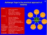ashtanga yoga is the practical approach of vedanta