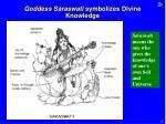 goddess saraswati symbolizes divine knowledge