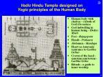 vedic hindu temple designed on yogic principles of the human body