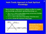 vedic triadic approach to seek spiritual knowledge