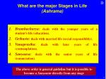 what are the major stages in life ashrama