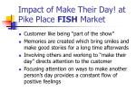 impact of make their day at pike place fish market