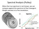 spectral analysis pulley