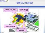 spiral 2 layout