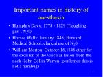 important names in history of anesthesia
