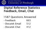 digital reference statistics feedback email chat