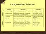 categorization schemes