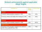 eritrea s achievements against applicable abuja targets