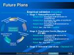 future plans15