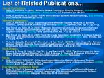 list of related publications