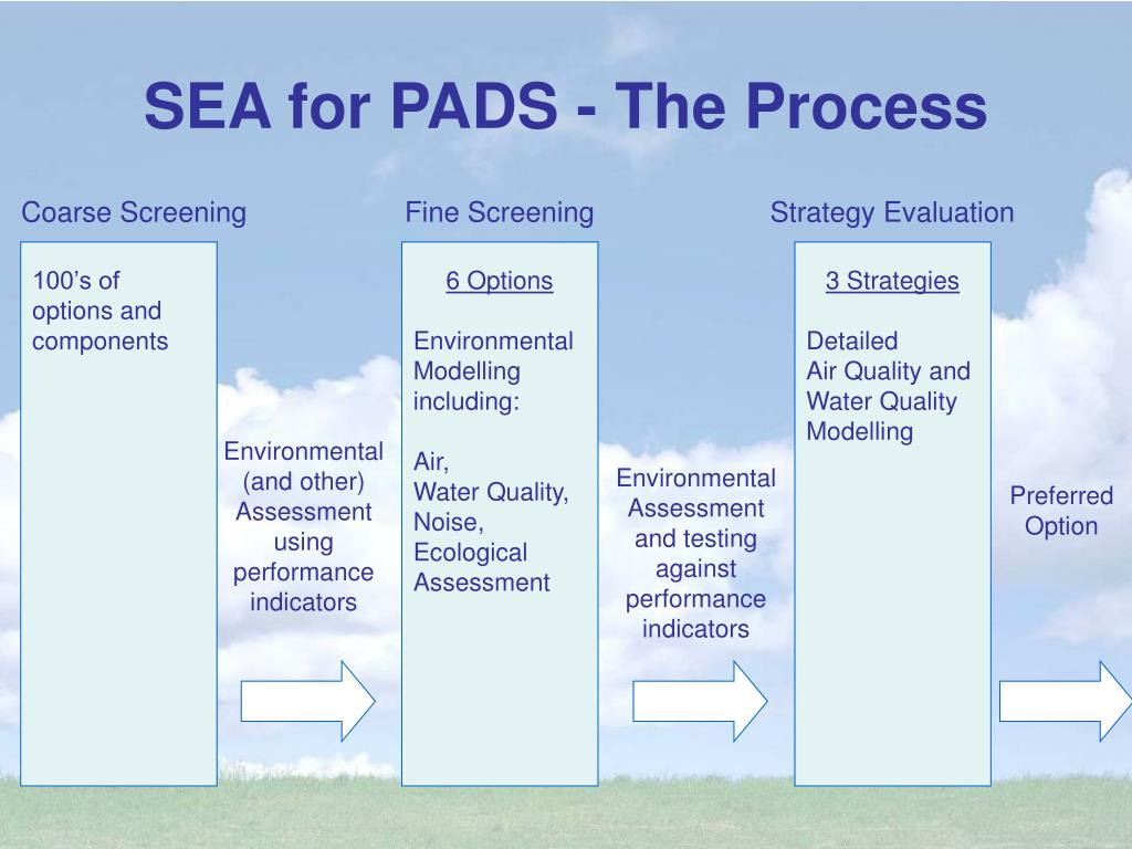 SEA for PADS - The Process