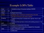 example lopa table21