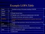 example lopa table23