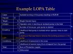 example lopa table25