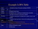 example lopa table27