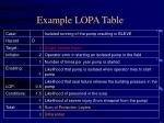 example lopa table29