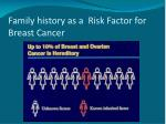 family history as a risk factor for breast cancer