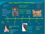 major migrations in jewish history