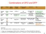 combinations of dfo and dfp29