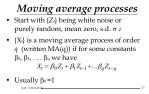 moving average processes21