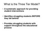 what is the three tier model