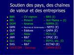 soutien des pays des cha nes de valeur et des entreprises