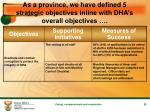 as a province we have defined 5 strategic objectives inline with dha s overall objectives35