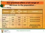 our province offers a full range of services to the population