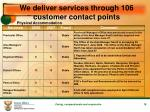 we deliver services through 106 customer contact points