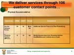 we deliver services through 106 customer contact points19